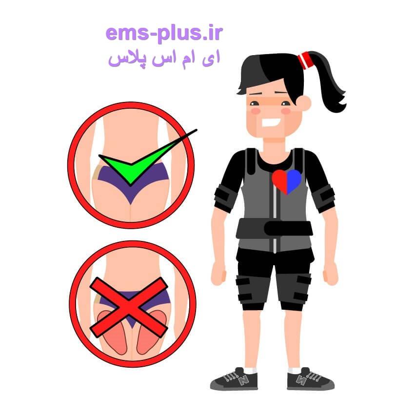 دستگاه EMS چیست و کاربرد های آن چیست؟